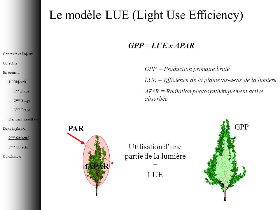 Le modèle LUE (Light Use Efficiency) GPP = LUE x APAR GPP = Production primaire brute LUE = Efficience de la plante vis-à-vis de la lumière APAR = Rad