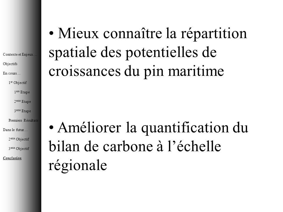 Mieux connaître la répartition spatiale des potentielles de croissances du pin maritime Améliorer la quantification du bilan de carbone à léchelle rég