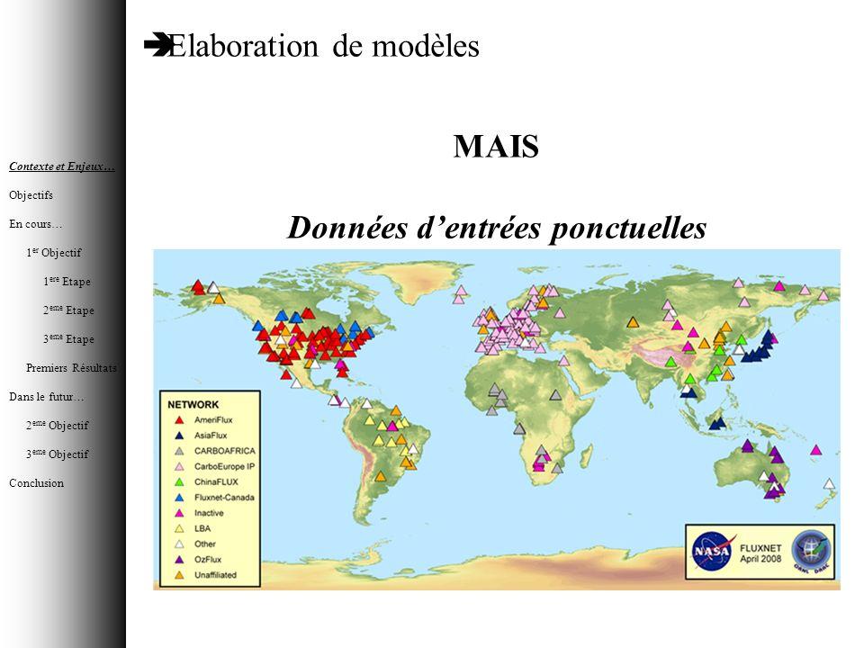 Elaboration de modèles MAIS Données dentrées ponctuelles Contexte et Enjeux… Objectifs En cours… 1 er Objectif 1 ere Etape 2 eme Etape 3 eme Etape Pre