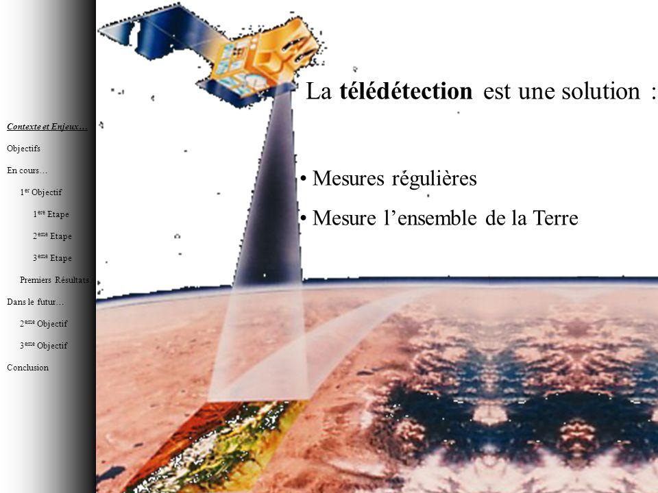 Dans le futur… Contexte et Enjeux… Objectifs En cours… 1 er Objectif 1 ere Etape 2 eme Etape 3 eme Etape Premiers Résultats Dans le futur… 2 eme Objectif 3 eme Objectif Conclusion