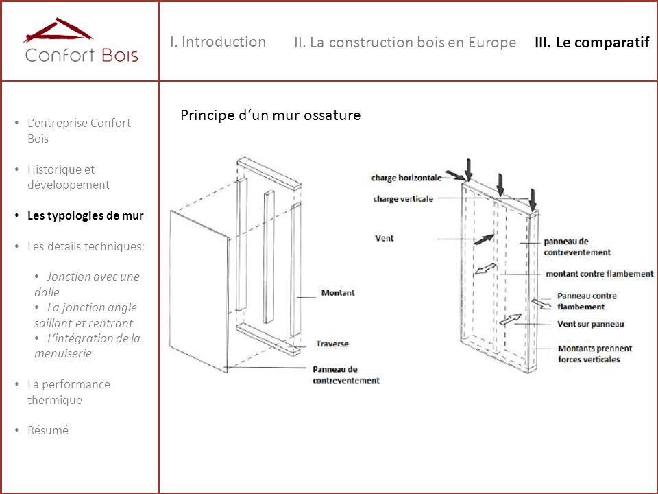 Lentreprise Confort Bois Historique et développement Les typologies de mur Les détails techniques: Jonction avec une dalle La jonction angle saillant