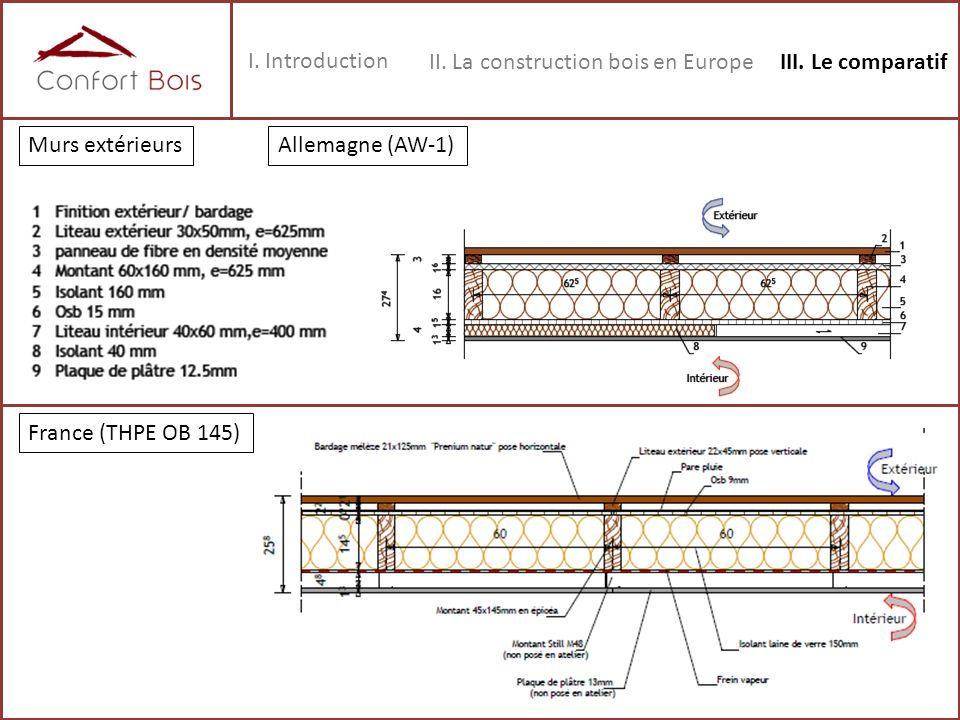 I. Introduction II. La construction bois en EuropeIII. Le comparatif Allemagne (AW-1)Murs extérieurs France (THPE OB 145)