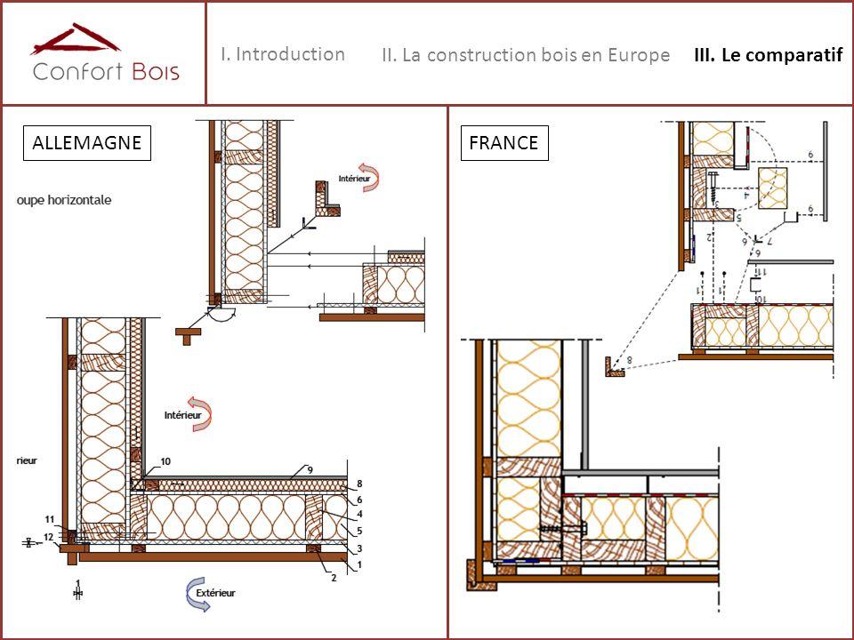 I. Introduction II. La construction bois en EuropeIII. Le comparatif ALLEMAGNEFRANCE