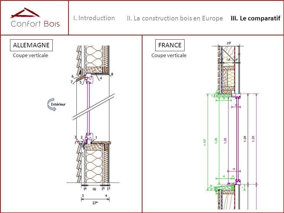 I. Introduction II. La construction bois en EuropeIII. Le comparatif ALLEMAGNEFRANCE Coupe verticale