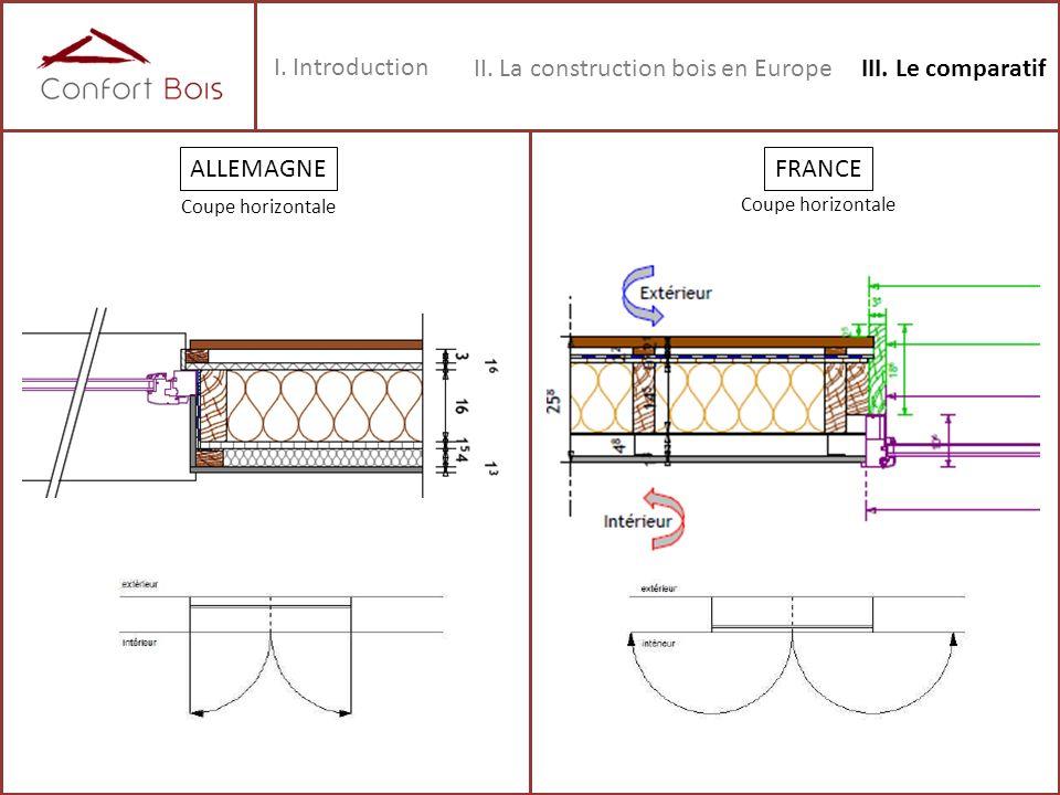 I. Introduction II. La construction bois en EuropeIII. Le comparatif ALLEMAGNEFRANCE Coupe horizontale