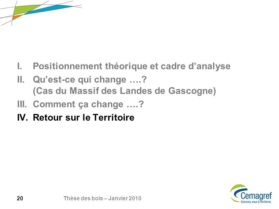 20 Thèse des bois – Janvier 2010 I.Positionnement théorique et cadre danalyse II.Quest-ce qui change …..