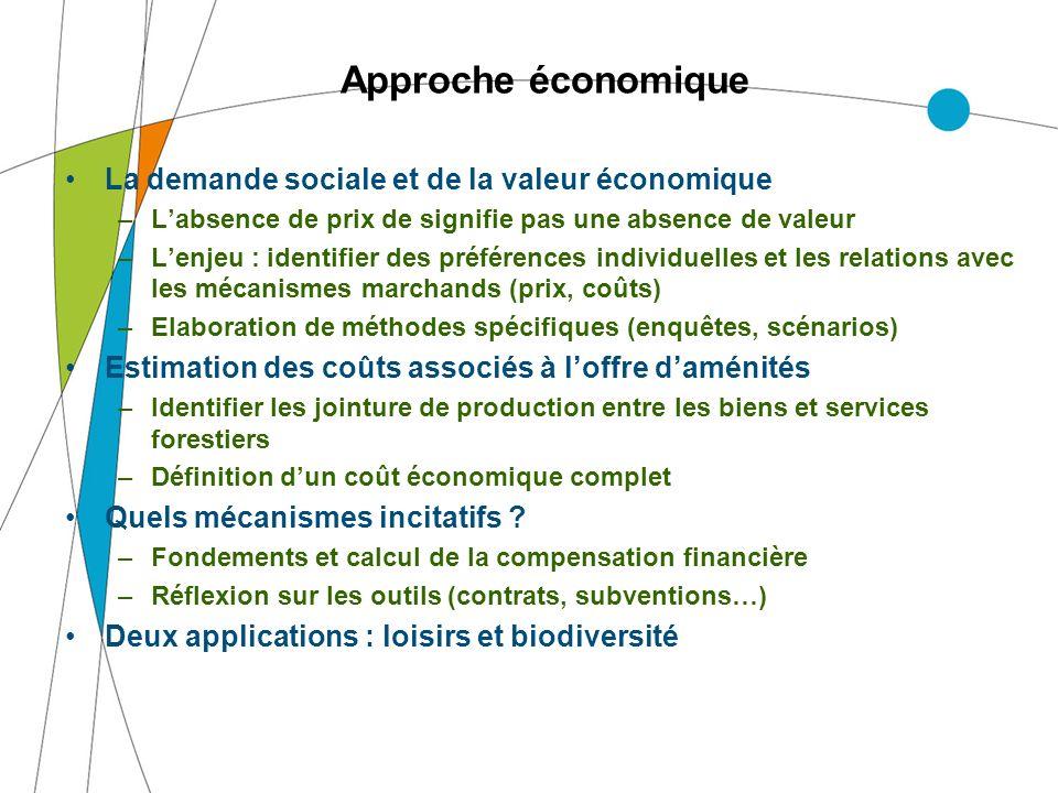 Approche sociologique La renégociation du contrat social pour les sylviculteurs –Comment le sylviculteur perçoit le nouveau rôle quon souhaite lui attribuer .