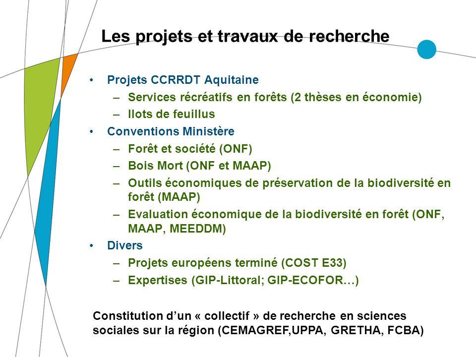 Les projets et travaux de recherche Projets CCRRDT Aquitaine –Services récréatifs en forêts (2 thèses en économie) –Ilots de feuillus Conventions Ministère –Forêt et société (ONF) –Bois Mort (ONF et MAAP) –Outils économiques de préservation de la biodiversité en forêt (MAAP) –Evaluation économique de la biodiversité en forêt (ONF, MAAP, MEEDDM) Divers –Projets européens terminé (COST E33) –Expertises (GIP-Littoral; GIP-ECOFOR…) Constitution dun « collectif » de recherche en sciences sociales sur la région (CEMAGREF,UPPA, GRETHA, FCBA)