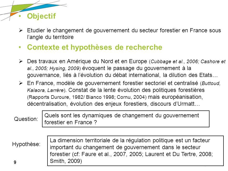 10 Thèse des bois – Janvier 2010 I.Positionnement théorique et cadre danalyse II.Quest-ce qui change …..