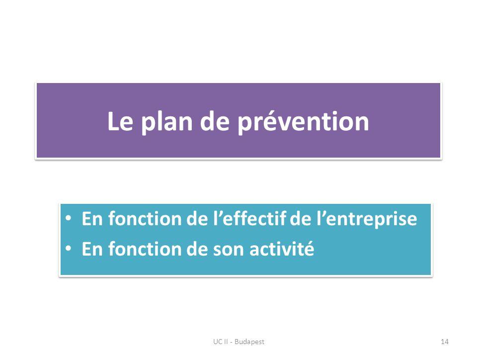 Le plan de prévention UC II - Budapest14 En fonction de leffectif de lentreprise En fonction de son activité En fonction de leffectif de lentreprise E