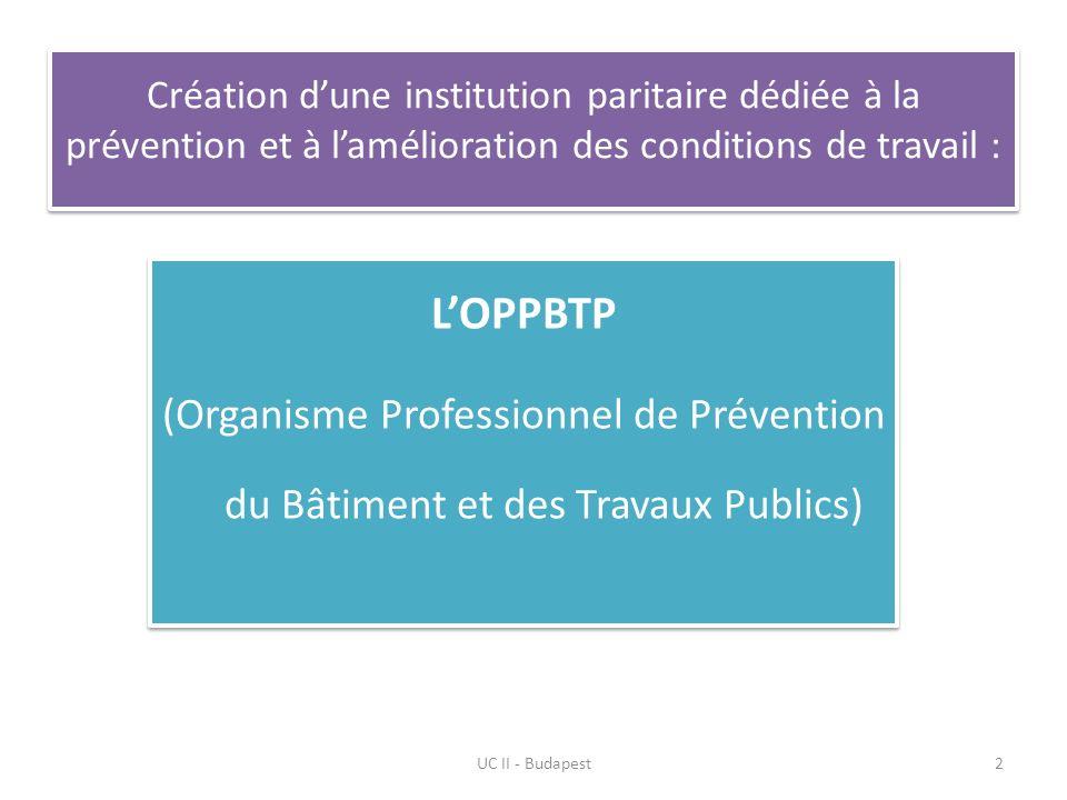 Création dune institution paritaire dédiée à la prévention et à lamélioration des conditions de travail : UC II - Budapest2 LOPPBTP (Organisme Professionnel de Prévention du Bâtiment et des Travaux Publics) LOPPBTP (Organisme Professionnel de Prévention du Bâtiment et des Travaux Publics)