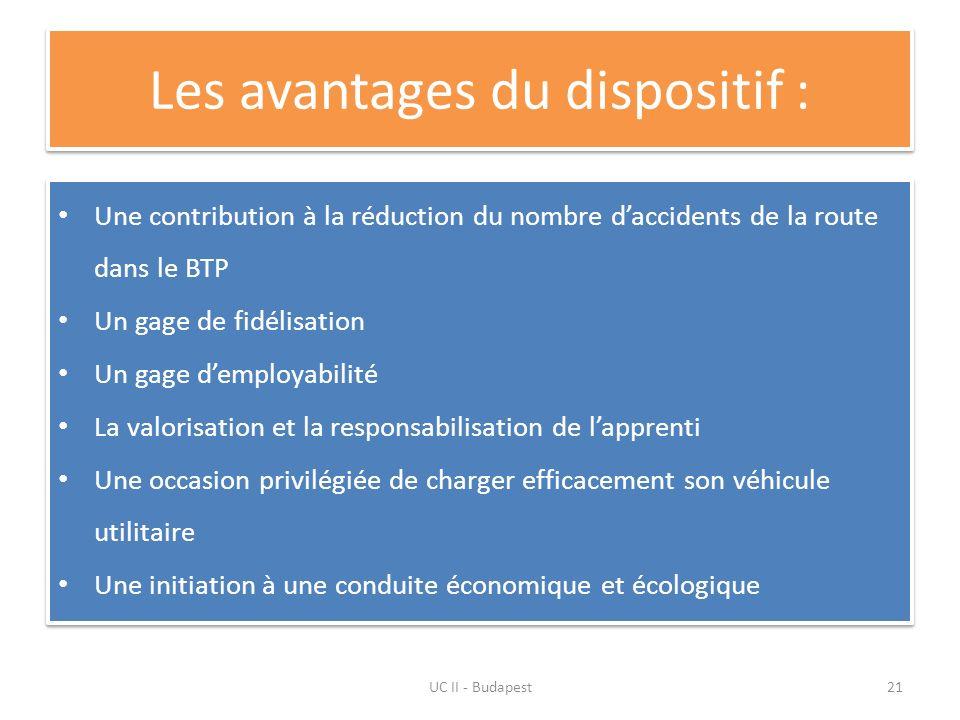 Les avantages du dispositif : Une contribution à la réduction du nombre daccidents de la route dans le BTP Un gage de fidélisation Un gage demployabil