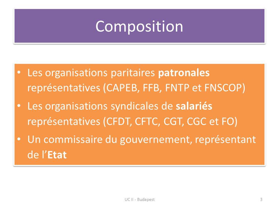 Composition Les organisations paritaires patronales représentatives (CAPEB, FFB, FNTP et FNSCOP) Les organisations syndicales de salariés représentati