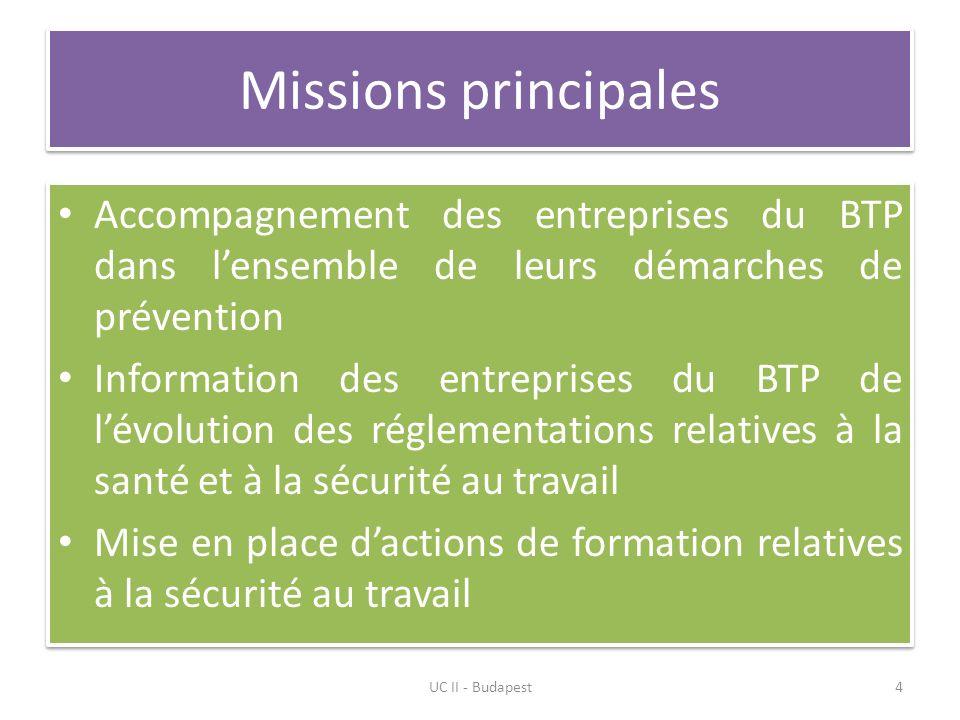 Missions principales Accompagnement des entreprises du BTP dans lensemble de leurs démarches de prévention Information des entreprises du BTP de lévol