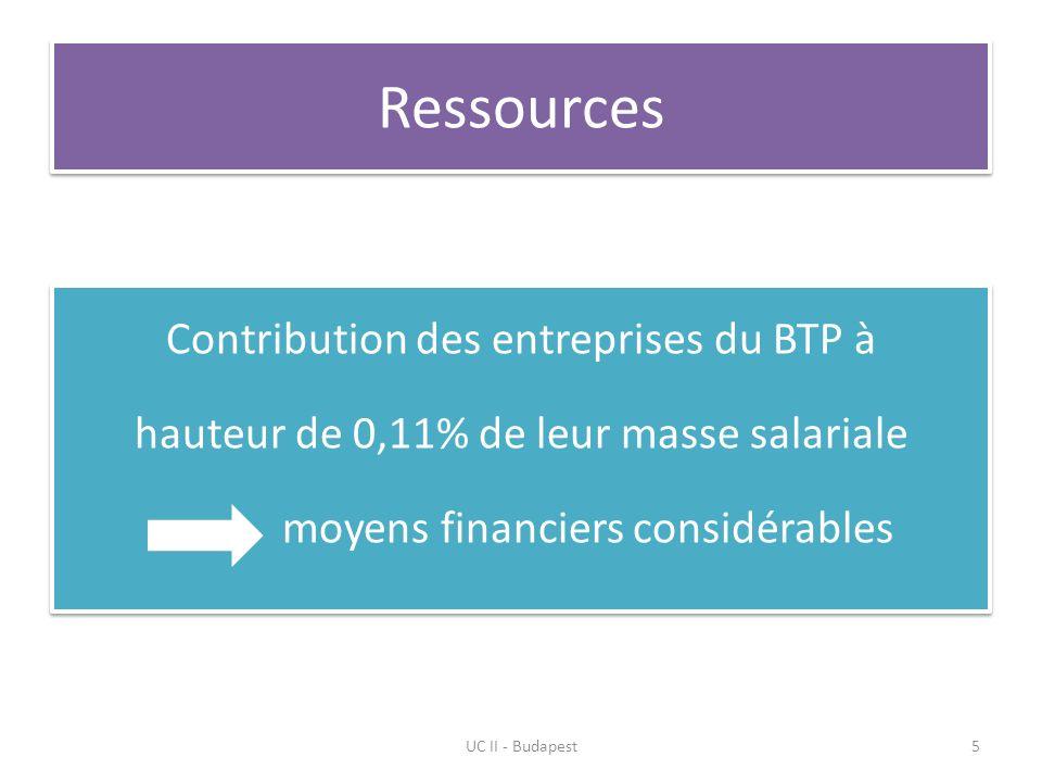 Ressources Contribution des entreprises du BTP à hauteur de 0,11% de leur masse salariale moyens financiers considérables Contribution des entreprises du BTP à hauteur de 0,11% de leur masse salariale moyens financiers considérables UC II - Budapest5