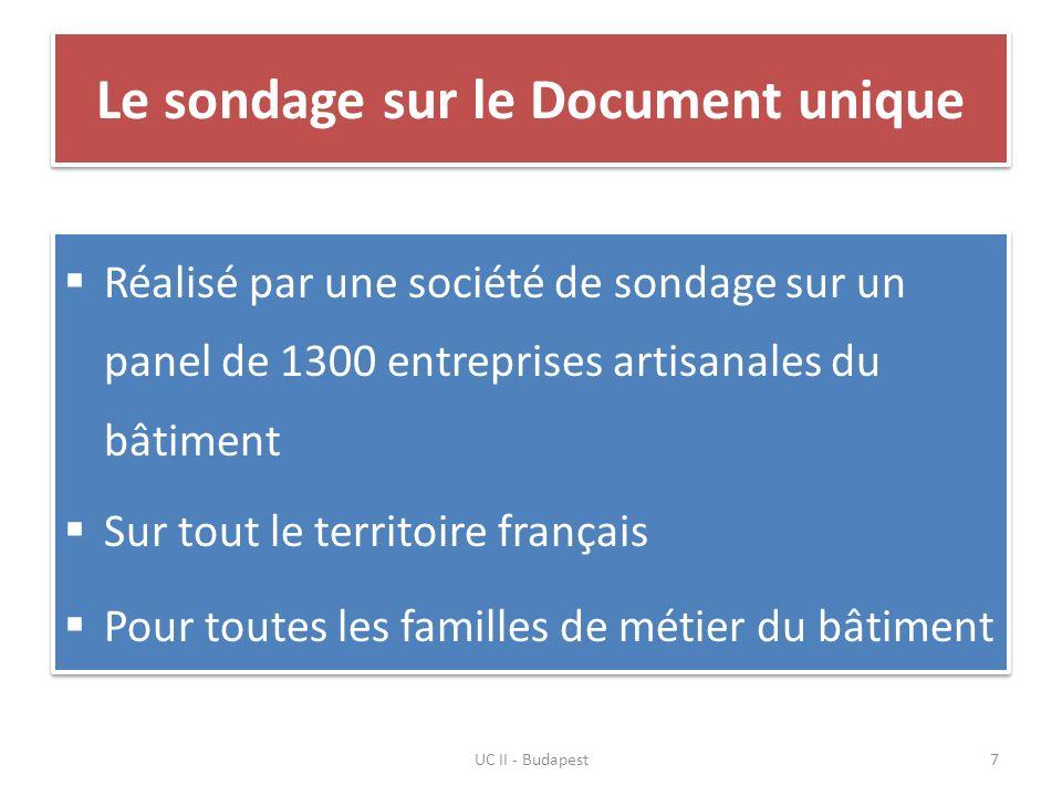 Le sondage sur le Document unique Réalisé par une société de sondage sur un panel de 1300 entreprises artisanales du bâtiment Sur tout le territoire f