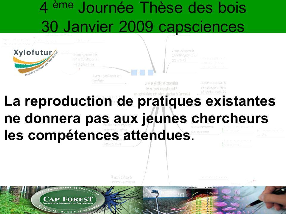 4 ème Journée Thèse des bois 30 Janvier 2009 capsciences La reproduction de pratiques existantes ne donnera pas aux jeunes chercheurs les compétences attendues.
