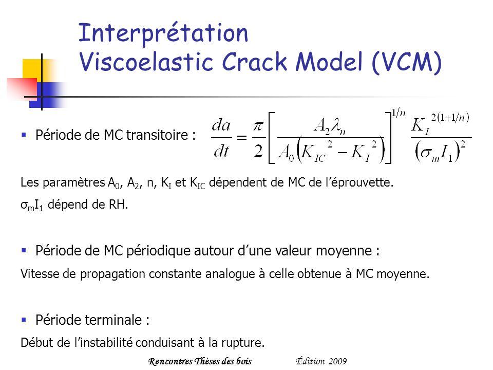Interprétation Viscoelastic Crack Model (VCM) Période de MC transitoire : Les paramètres A 0, A 2, n, K I et K IC dépendent de MC de léprouvette.