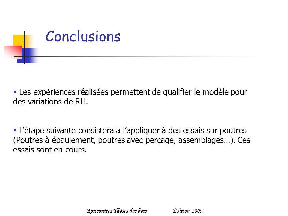 Conclusions Les expériences réalisées permettent de qualifier le modèle pour des variations de RH.
