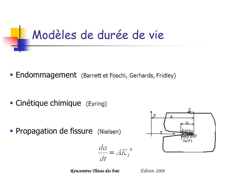 Modèles de durée de vie Endommagement (Barrett et Foschi, Gerhards, Fridley) Cinétique chimique (Eyring) Propagation de fissure (Nielsen) Rencontres Thèses des boisÉdition 2009