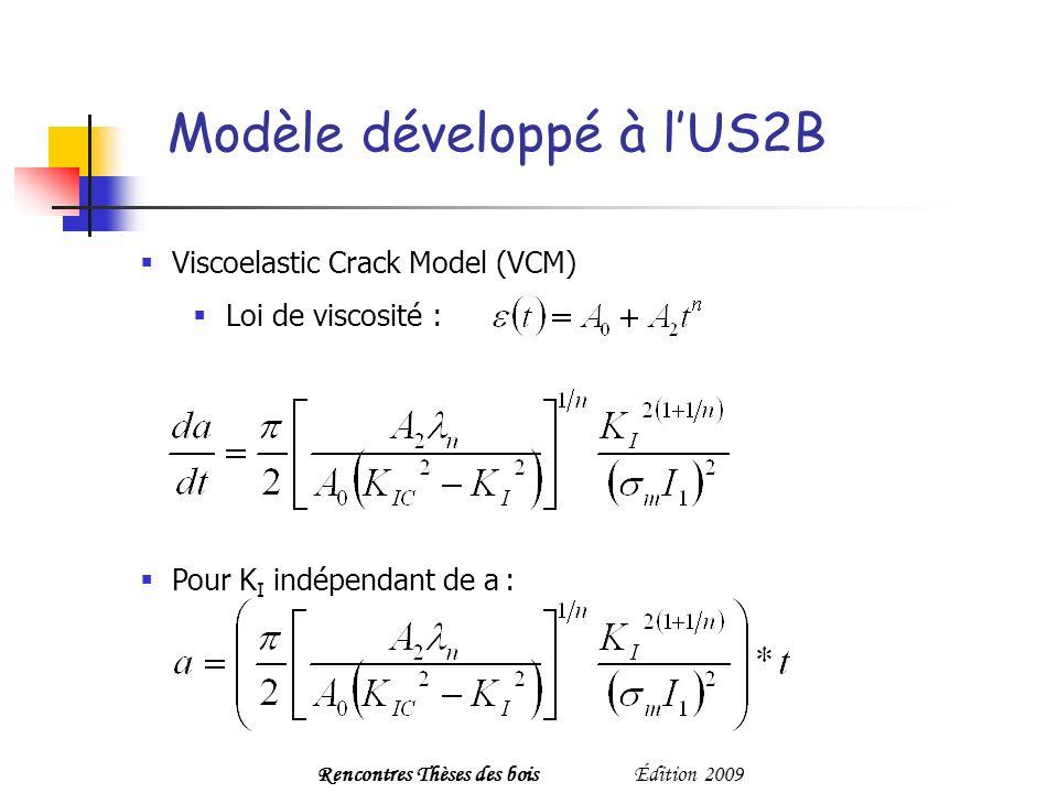 Modèle développé à lUS2B Viscoelastic Crack Model (VCM) Loi de viscosité : Pour K I indépendant de a : Rencontres Thèses des boisÉdition 2009