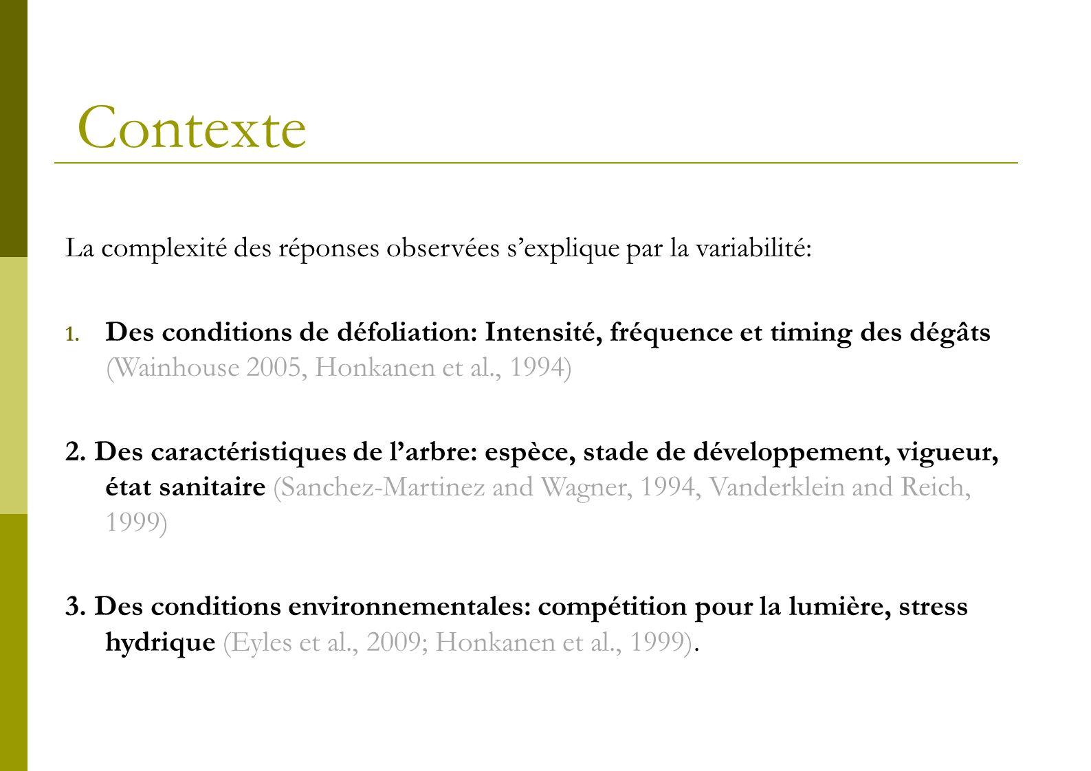 Contexte La complexité des réponses observées sexplique par la variabilité: 1. Des conditions de défoliation: Intensité, fréquence et timing des dégât
