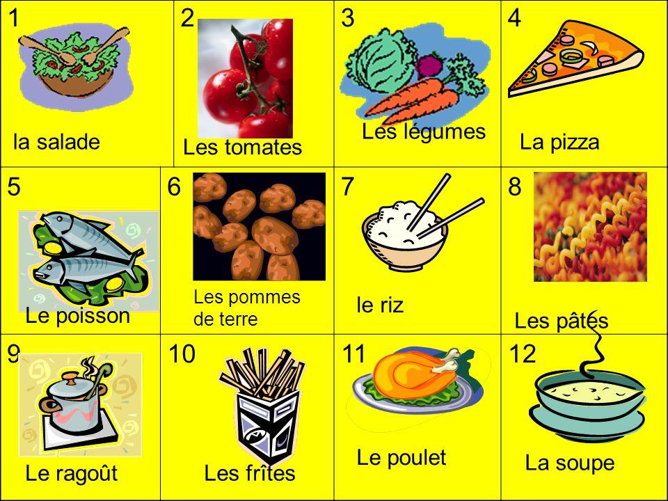 1234 5678 9101112 la salade Les tomates Les légumes La pizza Le poisson Les pommes de terre le riz Les pâtes Le ragoûtLes frîtes Le poulet La soupe