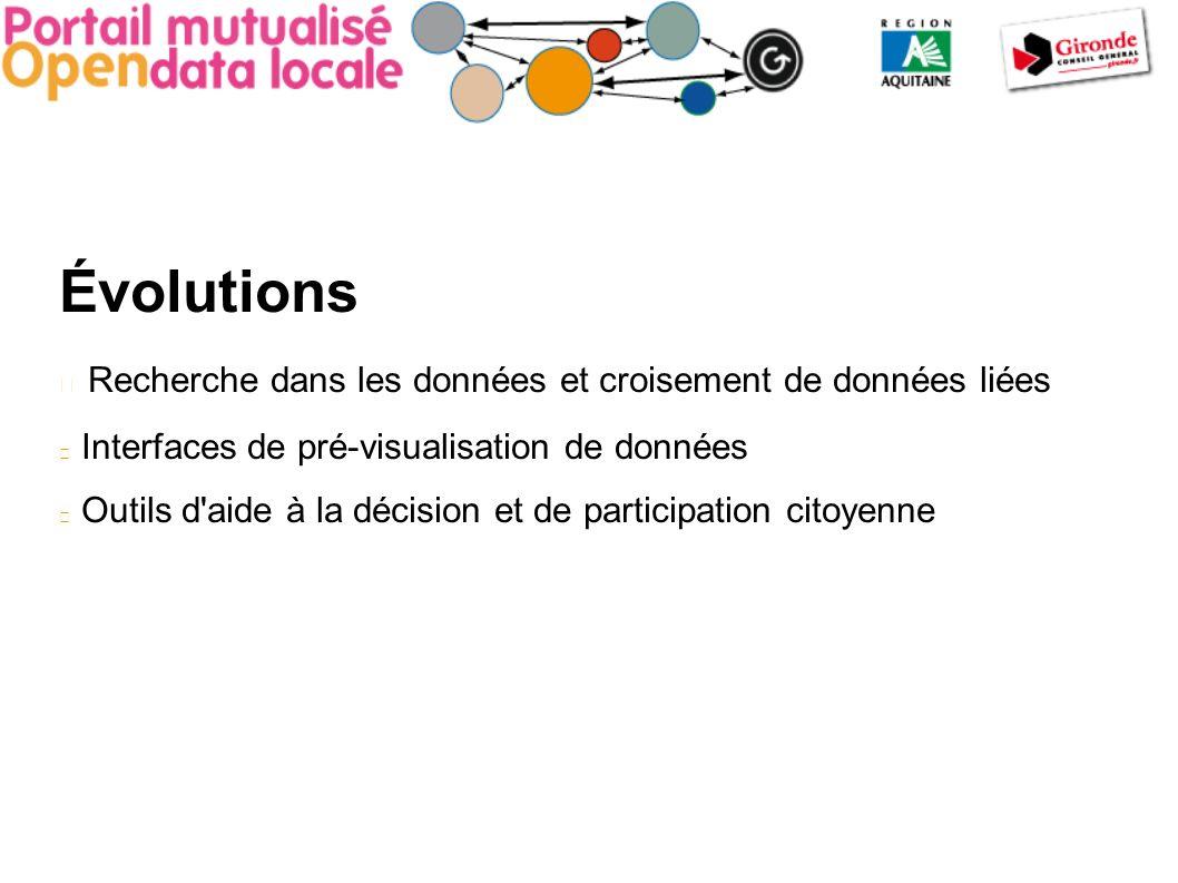 Évolutions Recherche dans les données et croisement de données liées Interfaces de pré-visualisation de données Outils d aide à la décision et de participation citoyenne