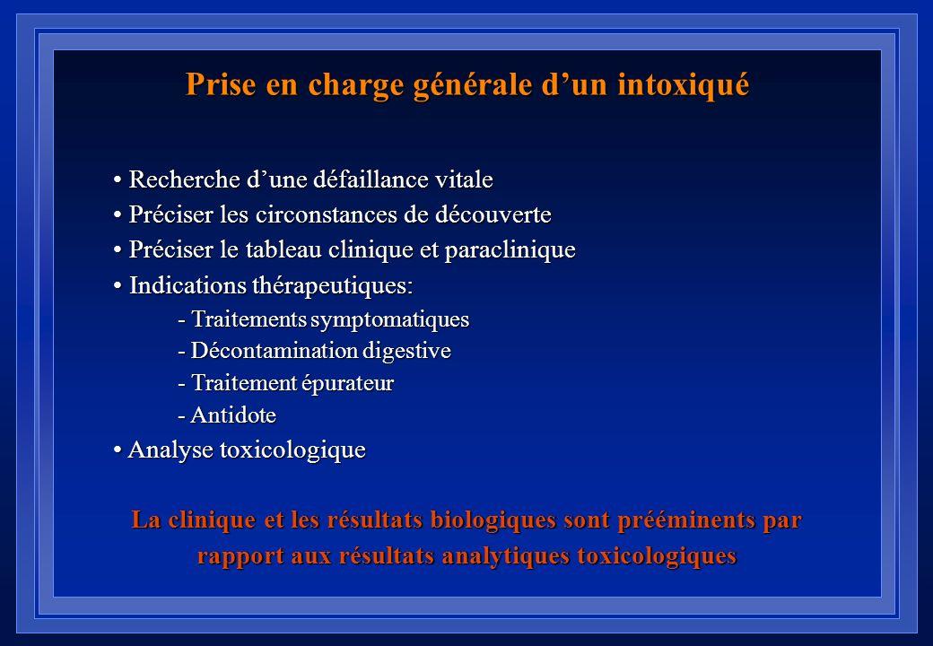 Lexamen clinique initial est anormal et la responsabilité des toxiques définis est suspectée Défaillance vitale ? Défaillance vitale ? A (Airway) - B