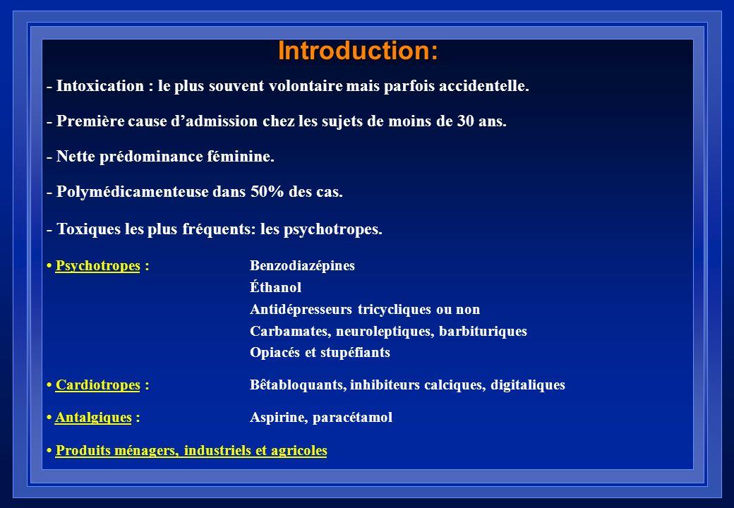 Découverte de lintoxiqué & Syndromes toxiques Dr Bruno Mégarbane Réanimation Médicale et Toxicologique Hôpital Lariboisière INSERM U26 - Université Pa