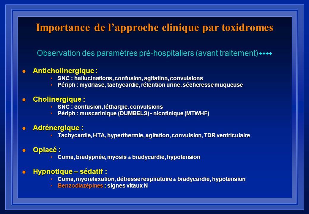 Réflexe cutané plantaire ROT Tonus Examen neurologique dun patient comateux Hypertonie VifsExtensionHypotonie DiminuésIndifférent - Neuroleptiques - B