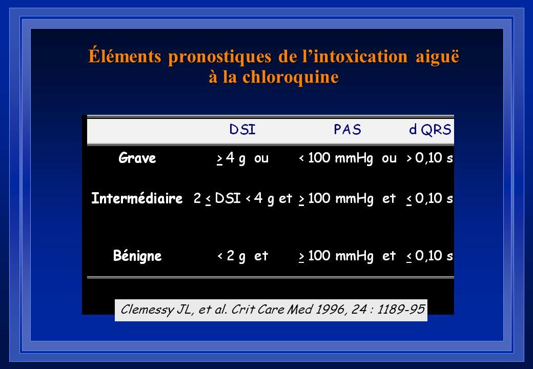 Valeur pronostique de la durée du QRS au cours de lintoxication aux antidépresseurs tricycliques < 100 négligeable négligeable 100 - 160 modéré néglig