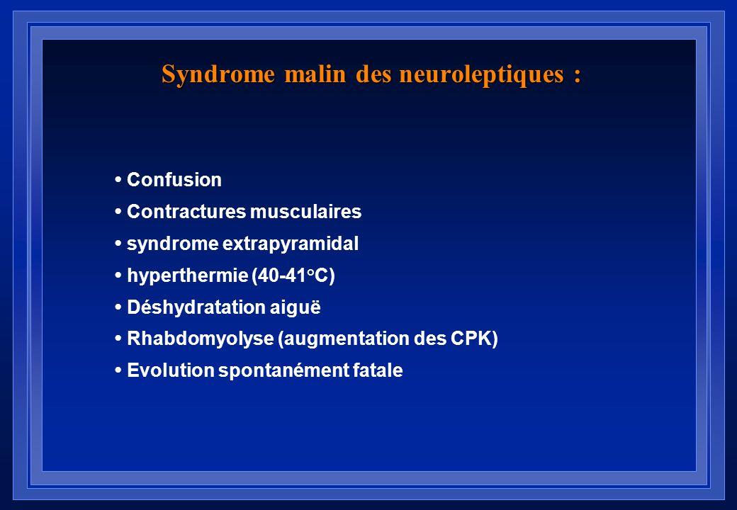 Éléments pronostiques de lintoxication aiguë à la chloroquine Clemessy JL, et al. Crit Care Med 1996, 24 : 1189-95