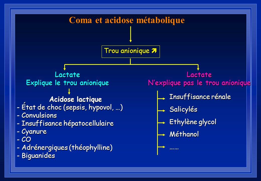 Coma et acidose métabolique Acidocétose diabétique Insuffisance rénale sévère Trou anionique N al Perte dHCO 3 - Diarrhée Rénale Augmenté > 17 mmol/l