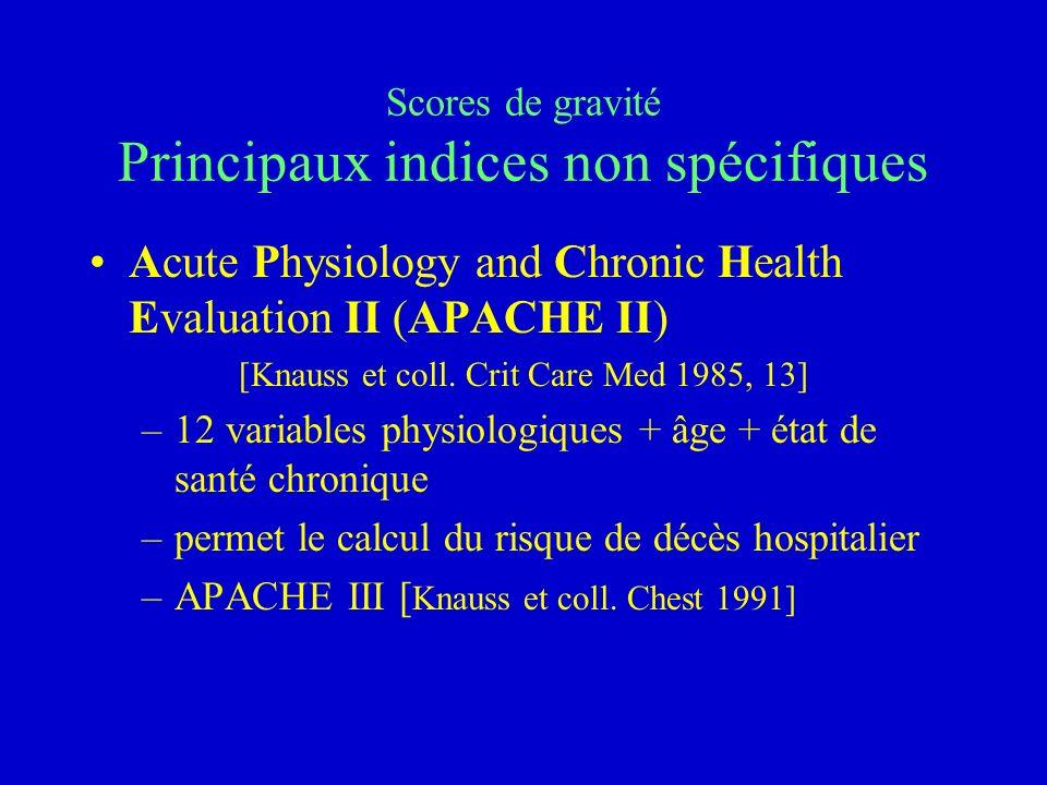 Scores de gravité Principaux indices non spécifiques Acute Physiology and Chronic Health Evaluation II (APACHE II) [Knauss et coll. Crit Care Med 1985