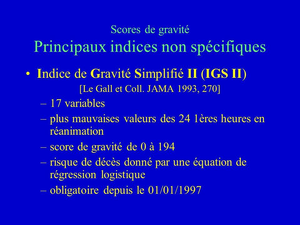 Scores de gravité Principaux indices non spécifiques Indice de Gravité Simplifié II (IGS II) [Le Gall et Coll. JAMA 1993, 270] –17 variables –plus mau