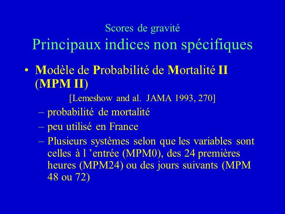 Scores de gravité Principaux indices non spécifiques Modèle de Probabilité de Mortalité II (MPM II) [Lemeshow and al. JAMA 1993, 270] –probabilité de