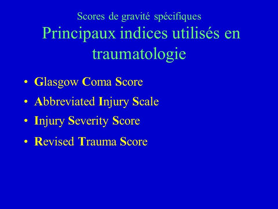 Scores de gravité spécifiques Principaux indices utilisés en traumatologie Glasgow Coma Score Abbreviated Injury Scale Injury Severity Score Revised T