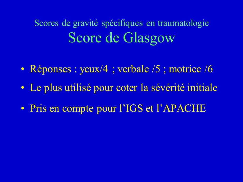 Scores de gravité spécifiques en traumatologie Score de Glasgow Réponses : yeux/4 ; verbale /5 ; motrice /6 Le plus utilisé pour coter la sévérité ini