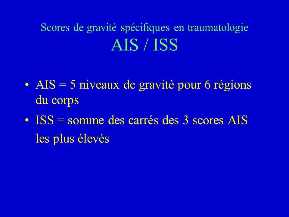 Scores de gravité spécifiques en traumatologie AIS / ISS AIS = 5 niveaux de gravité pour 6 régions du corps ISS = somme des carrés des 3 scores AIS le