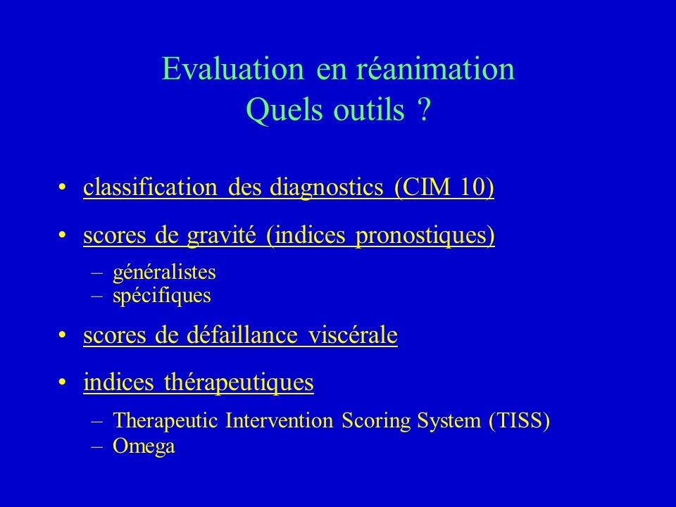 Evaluation en réanimation Quels outils ? classification des diagnostics (CIM 10) scores de gravité (indices pronostiques) –généralistes –spécifiques s
