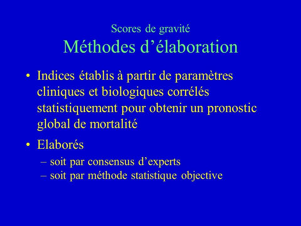 Scores de gravité Méthodes délaboration Indices établis à partir de paramètres cliniques et biologiques corrélés statistiquement pour obtenir un prono