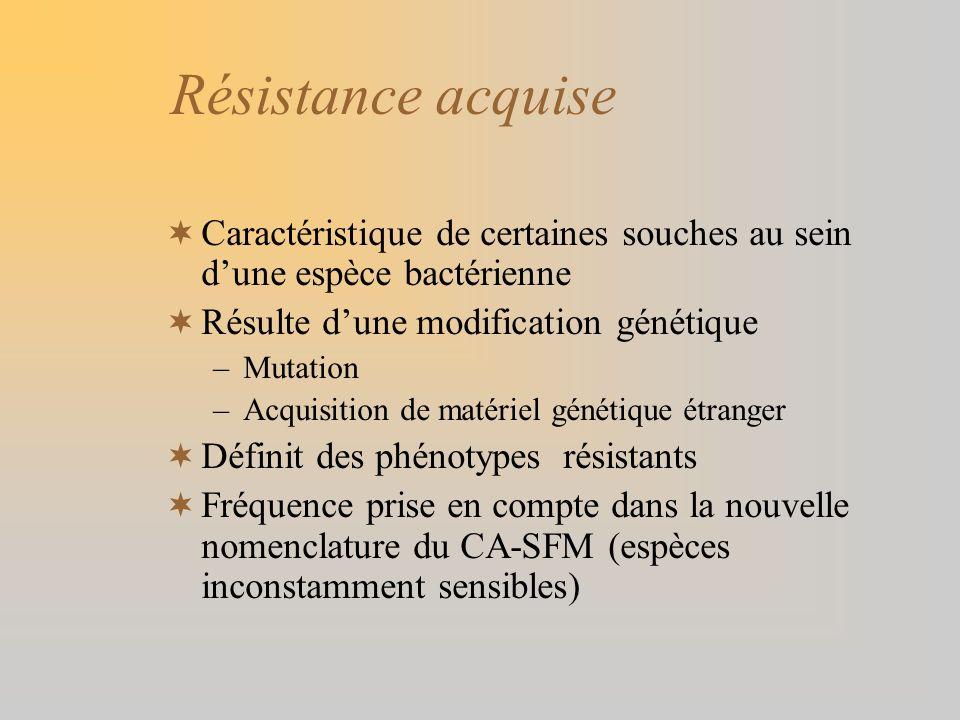 Résistance acquise Caractéristique de certaines souches au sein dune espèce bactérienne Résulte dune modification génétique –Mutation –Acquisition de