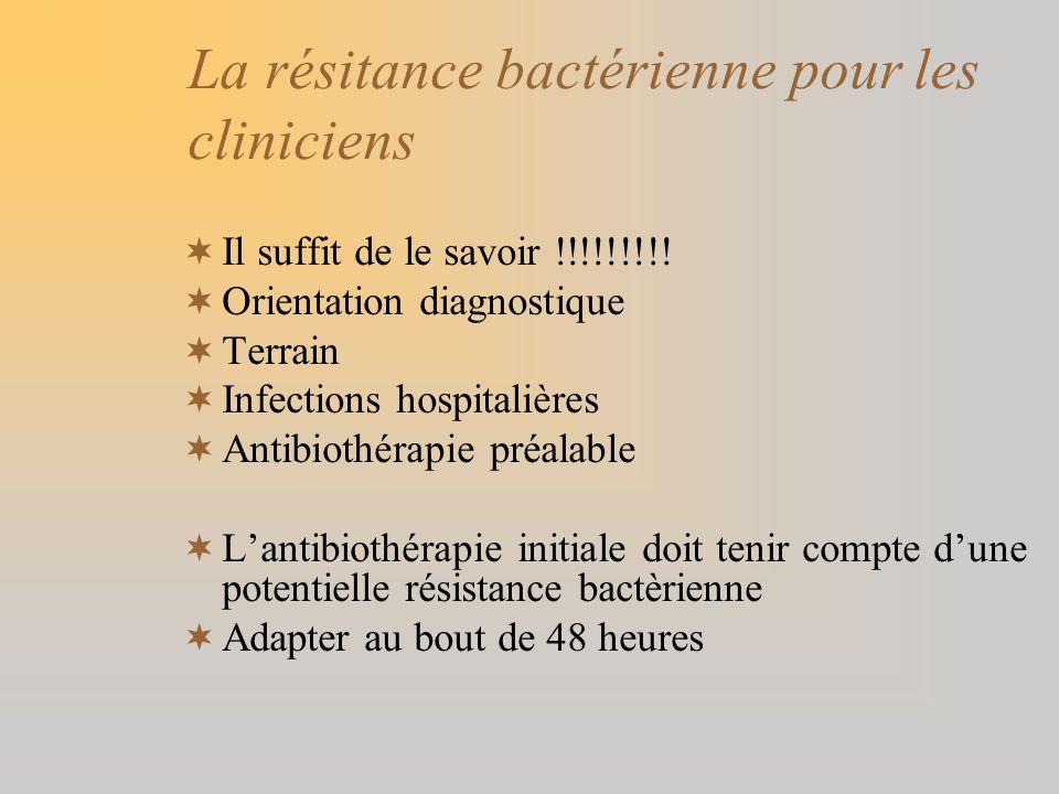 La résitance bactérienne pour les cliniciens Il suffit de le savoir !!!!!!!!! Orientation diagnostique Terrain Infections hospitalières Antibiothérapi