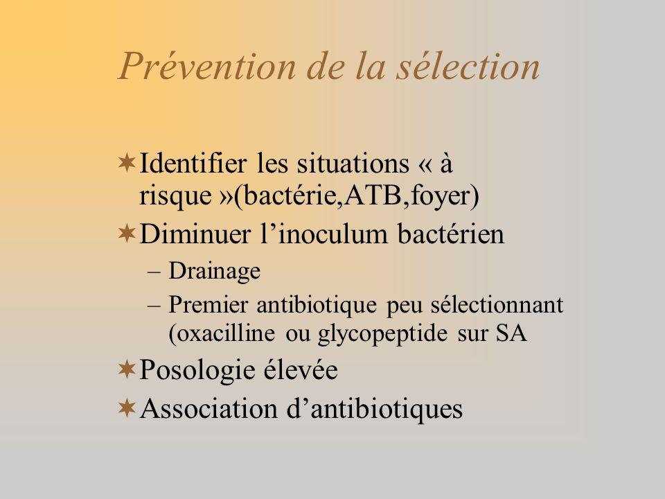 Prévention de la sélection Identifier les situations « à risque »(bactérie,ATB,foyer) Diminuer linoculum bactérien –Drainage –Premier antibiotique peu