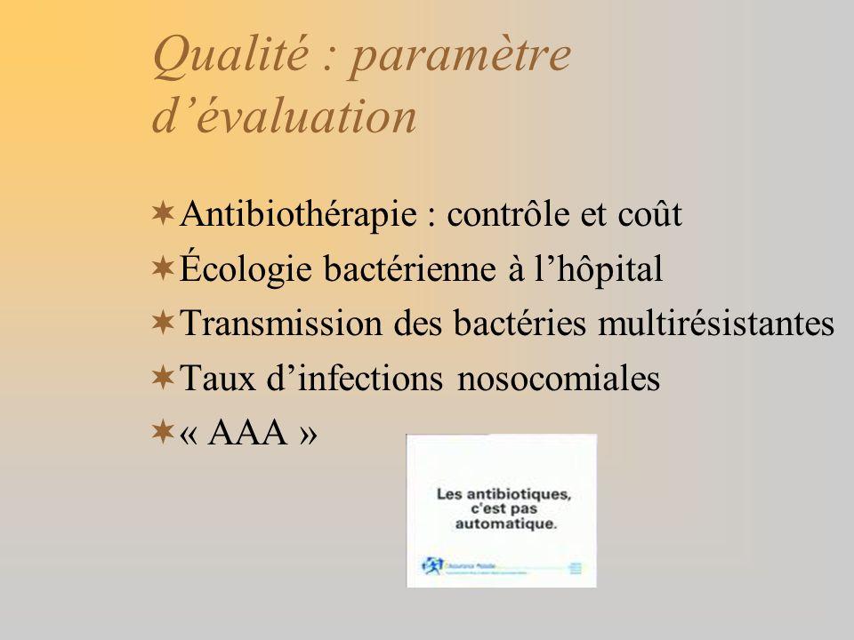Qualité : paramètre dévaluation Antibiothérapie : contrôle et coût Écologie bactérienne à lhôpital Transmission des bactéries multirésistantes Taux di