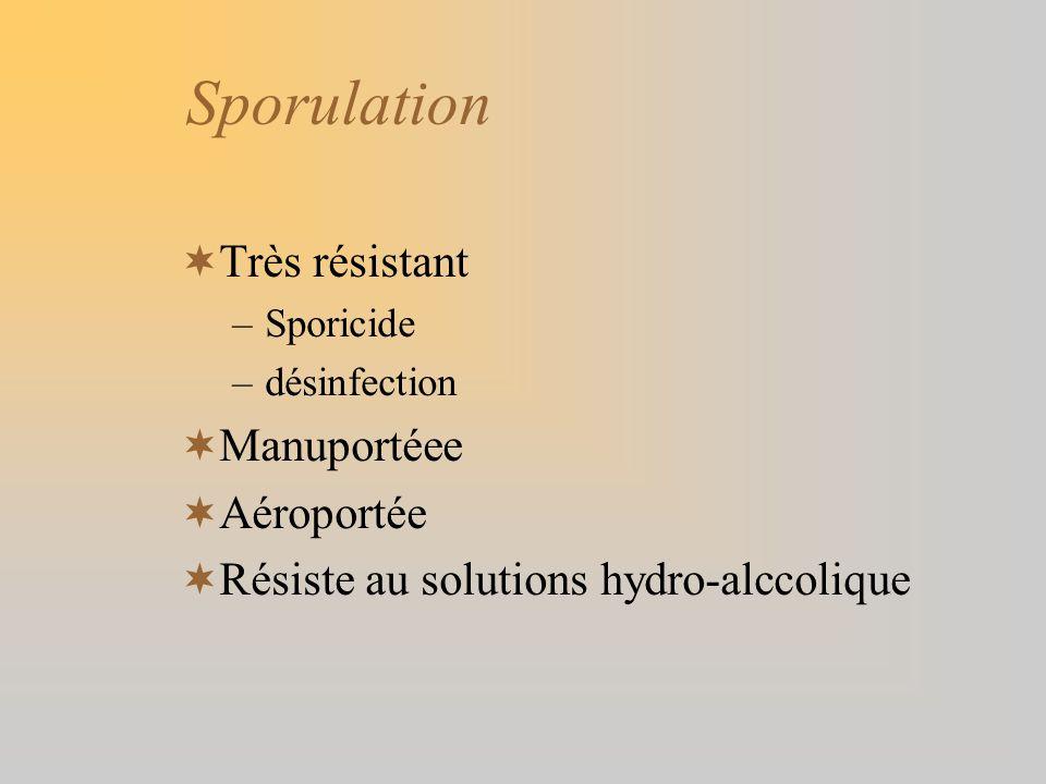 Sporulation Très résistant –Sporicide –désinfection Manuportéee Aéroportée Résiste au solutions hydro-alccolique