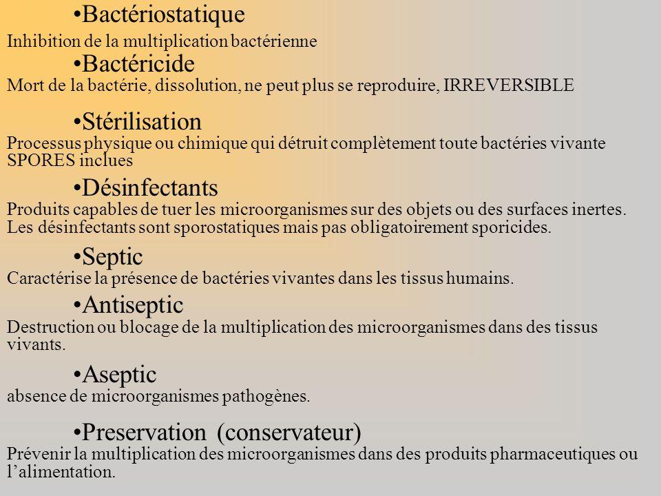 Bactériostatique Inhibition de la multiplication bactérienne Bactéricide Mort de la bactérie, dissolution, ne peut plus se reproduire, IRREVERSIBLE St