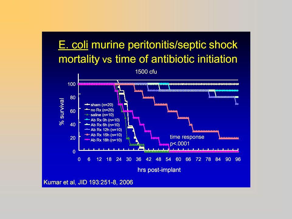 Le LPS : composant essentiel de la membrane externe des BGN Alexander, J Endotox Res 2001 Paroi dun BGN