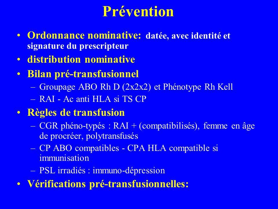 Prévention Ordonnance nominative: datée, avec identité et signature du prescripteur distribution nominative Bilan pré-transfusionnel –Groupage ABO Rh D (2x2x2) et Phénotype Rh Kell –RAI - Ac anti HLA si TS CP Règles de transfusion –CGR phéno-typés : RAI + (compatibilisés), femme en âge de procréer, polytransfusés –CP ABO compatibles - CPA HLA compatible si immunisation –PSL irradiés : immuno-dépression Vérifications pré-transfusionnelles: